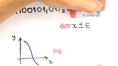 Me Salva! ICN01 - Apresentação da Disciplina - Cálculo Numérico