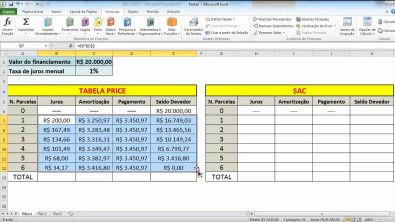Tabela Price e SAC - Formas de amortização