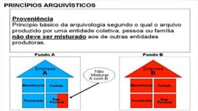 Espaço Jurídico (2) ARQUIVOLOGIA AULA1 PT_3