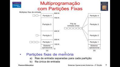 Sistemas Operacionais Capítulo 4 Gerenciamento de Memória - Parte 1