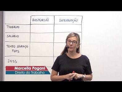 Suspensão e Interrupção do Contrato de Trabalho - Profª Marcella Pagani