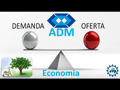 Economia Elasticidade preço da demanda, oferta e demanda e ponto de equilíbrio