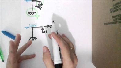 Teoria das Estruturas I - Entendendo a Estrutura (Parte 1)