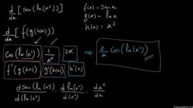 Derivada de sen(ln(x²))