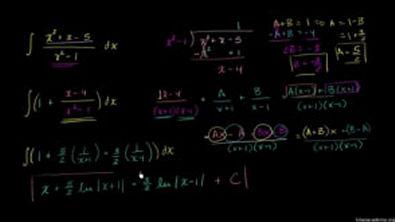 Expansão de frações parciais para cálculo da integral