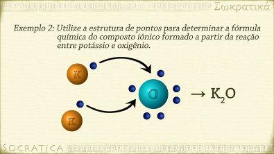 Química: Ligações Iônicas