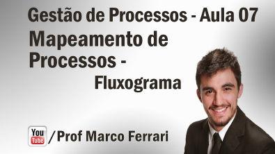 Gestão de Processos - Aula 07 (Fluxograma)