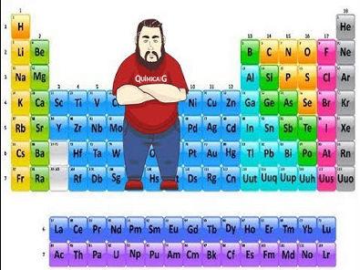 Tabela Periódica x Distribuição Eletrônica x Octeto - tudo que você precisa saber