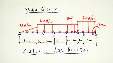 Teoria das Estruturas 04 - Ex01: Viga Gerber - Cálculo das reações