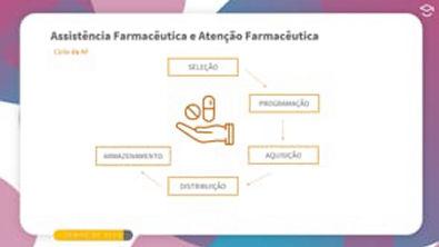 Direto ao Ponto: Ciclo da Assistência Farmacêutica