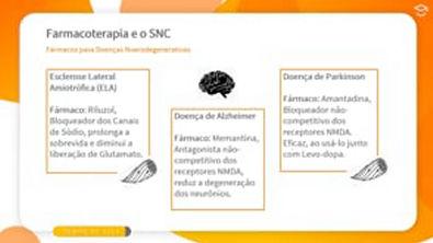 Direto ao Ponto: Fármacos para Doenças Neurodegenerativas