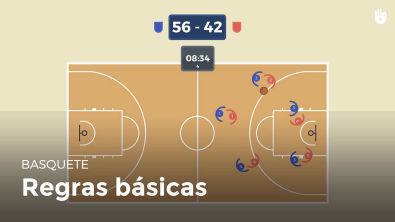 Regras básicas do basquete   Basquete
