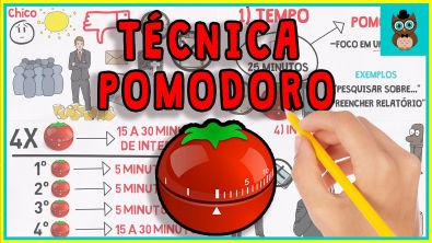 Como Ter Mais Foco | A Técnica Pomodoro | Resumo Animado