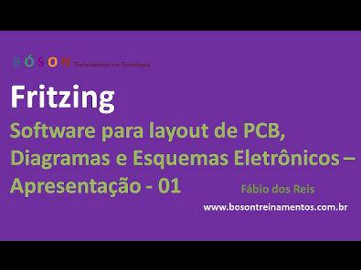 Fritzing - Software para criação de diagramas, PCB e esquemas eletrônicos - Apresentação