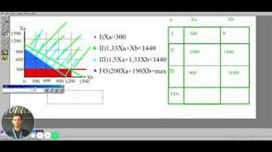 Resolução Método Gráfico PO Tutorial Pesquisa Operacional Maximização Área 1