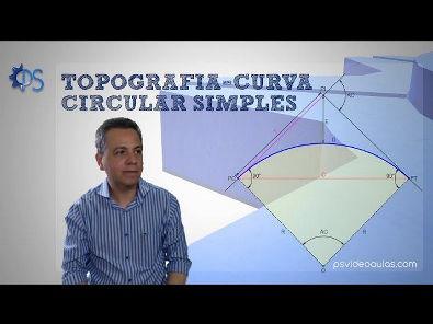ENGENHARIA TOPOGRAFIA - Estradas - Curva Circular Simples - Concordância Horizontal