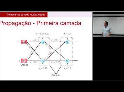 Algoritmo da retropropagação de erros (Backpropagation) para redes multi-layer perceptron