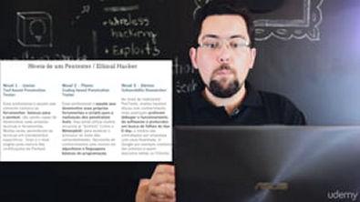 1 2 1 - Afinal, o que é Ethical Hacking