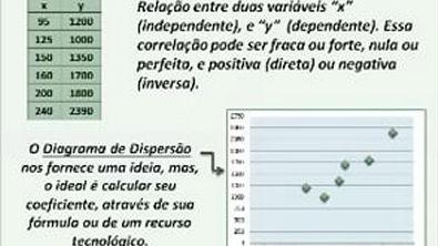 Correlação Linear - Aula 1 - Diagrama de Dispersão - Copia - Copia
