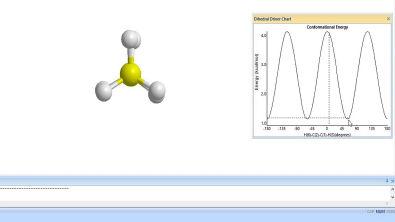 28- Análise conformacional - construindo o gráfico de energia