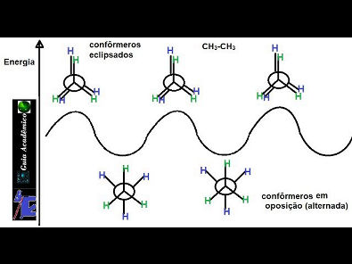 27 - Analise conformacional - conformação em oposição (alternada ) e conformação eclipsada