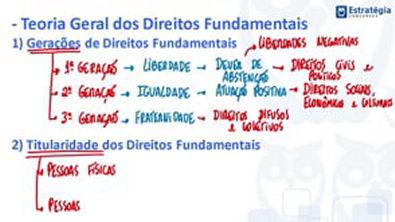 Aula 01 - Teoria Geral dos Direitos Fundamentais TEORIA