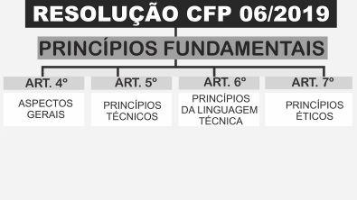 RESOLUÇÃO CFP: 06/2019 (Nova Resolução: Documentos Psicológicos   Aula 03: Princípios Fundamentais na Elaboração do Documento Psicológico (art. 4º ao 7º)