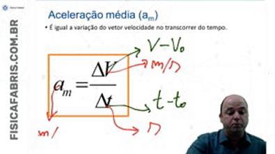 Revisão #enem Jogo Rápido # Aceleração Média Revisão Jogo Rápido #2 [FÍSICA FÁBRIS]