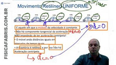 Revisão #enem Jogo Rápido # Características do MRU Revisão #enem Jogo Rápido #6 [FÍSICA FÁBRIS]