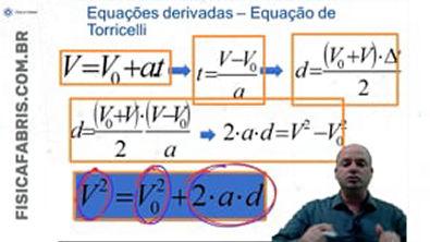 Equação de Torricelli Revisão #enem Jogo Rápido #18 [FÍSICA FÁBRIS]