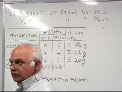 Métodos Quantitativos Para Tomada de Decisão - Revisão 1