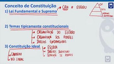 Aula 01 - Sentidos de Constituição