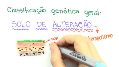 Me Salva! AIS02 - Classificações Granulométrica e Genética Geral - Mecânica dos Solos