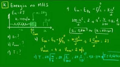 Video aula fisica ondas e calor MHS