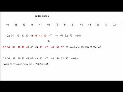 Metodos Quantitativos- prova Unopar- 2019 #prova4 #parte1