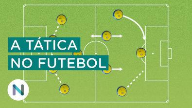 A evolução dos esquemas táticos no futebol