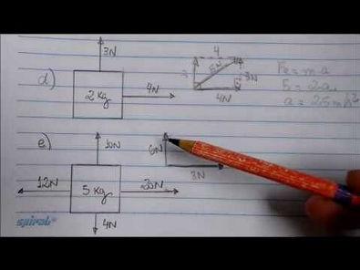 1 01 - 2ª Lei de Newton - P F D - Introdução
