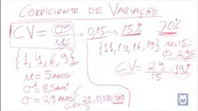 arthurlima-estatistica-aula06-coeficientedevariacao-640x360