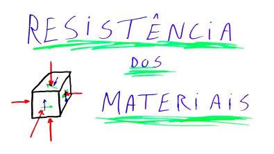 Resistência dos Materiais - Introdução às aulas