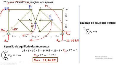Cálculo das forças nas barras de uma treliça pelo método de Ritter, Parte 1