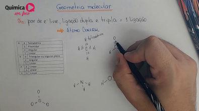 Geometria molecular - Dica rápida - ENEM