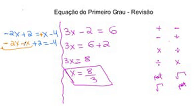 Equação de 1 grau - Revisão - Parte 1