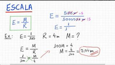 Definição de ESCALA e Resolução de uma Questão Contextualizada
