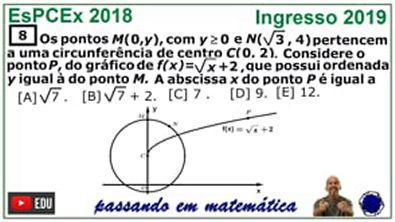 Gráfico de Circunferência e de raiz quadrada - Concurso da EsPCEx 2019