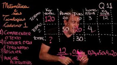 Questão 11 Caderno 1 Só ENEM Matemática