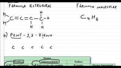 Escreva as fórmulas estruturais e moleculares dos seguintes alcadienos