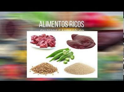 Sistema Nervoso - As más-formações provenientes da carência de nutrientes (FERRO E ÁCIDO FÓLICO)