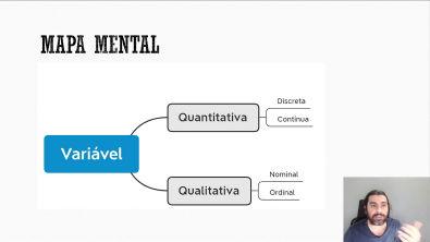 Estatística: Classificação das variáveis em qualitativa (categórica) ou quantitativa