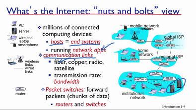 Redes de Computadores - O que é a Internet - Kurose