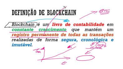 Definição - Blockchain